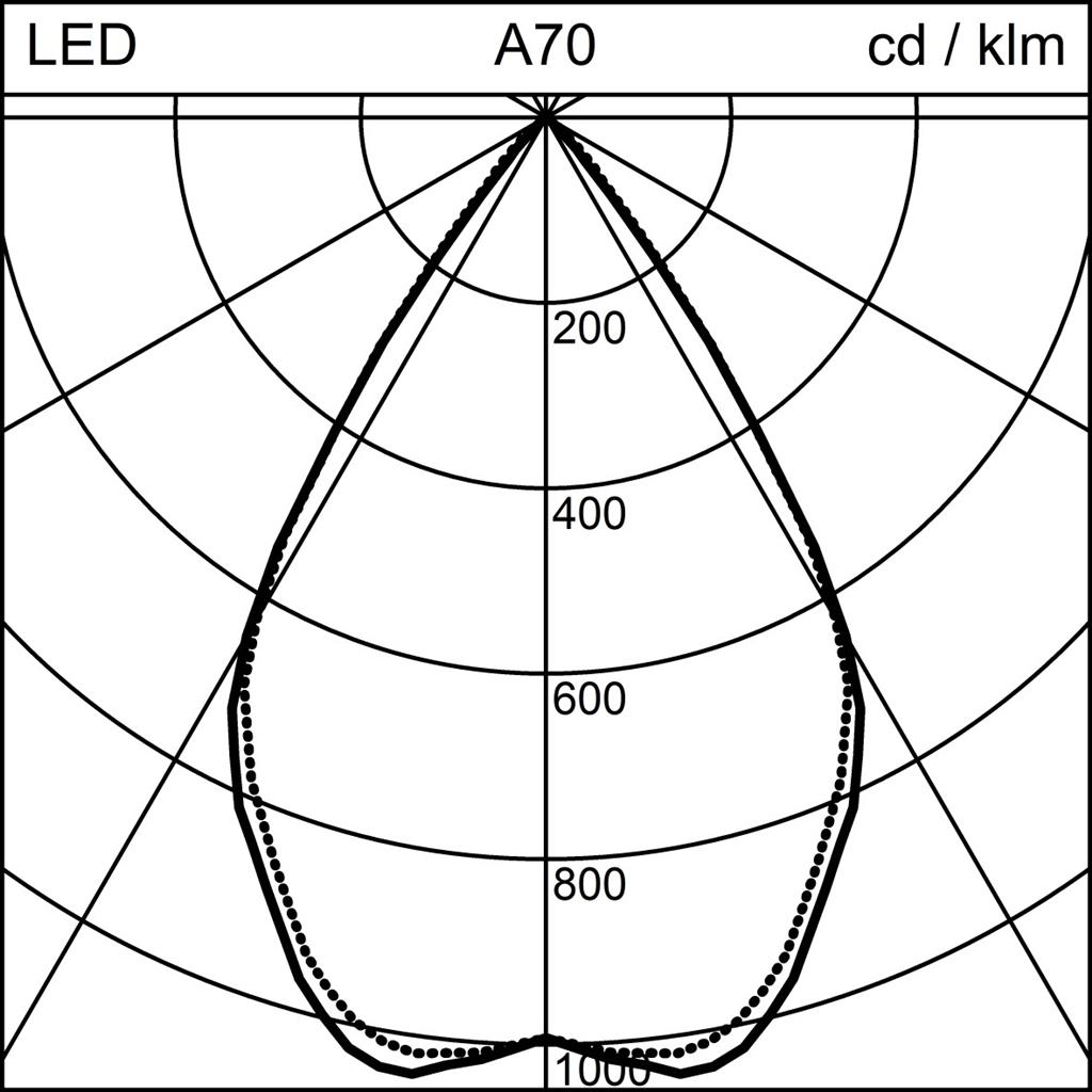 BEAM LED4500-840 60 WH PRO ONF